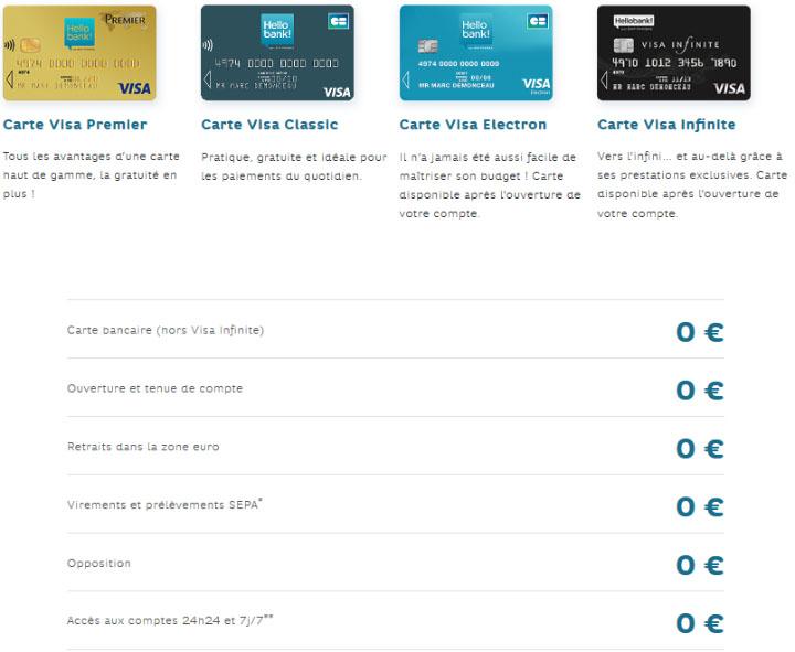 Cartes bancaires Visa proposées par Hello Bank
